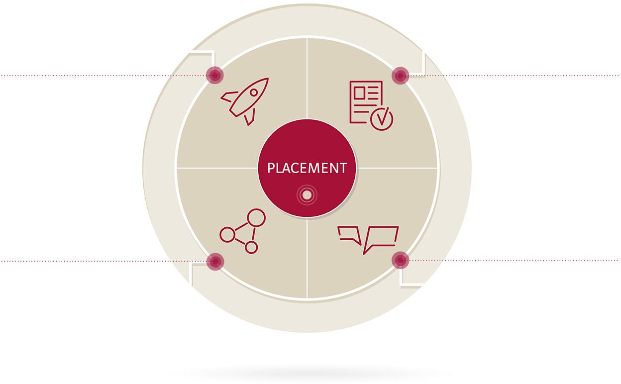 Infografik zu den Themen Outplacement und Newplacement